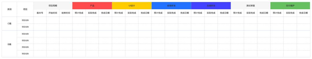 2020.08.31-【团队管理制度2.0】历时5个多月,数十次实践和修改,终于定稿-天问信息团队博客平台