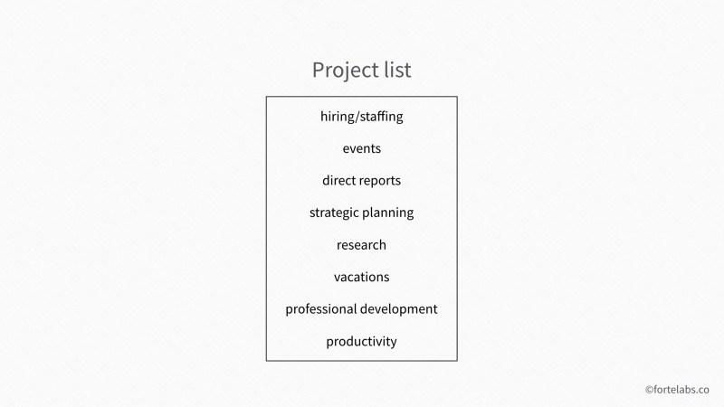 2020.08.24-【PARA内容方案】团队内容输出管理制度1.0-天问信息团队博客平台